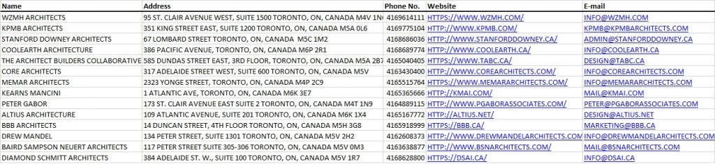 email & phone number list of architects in Toronto Canada