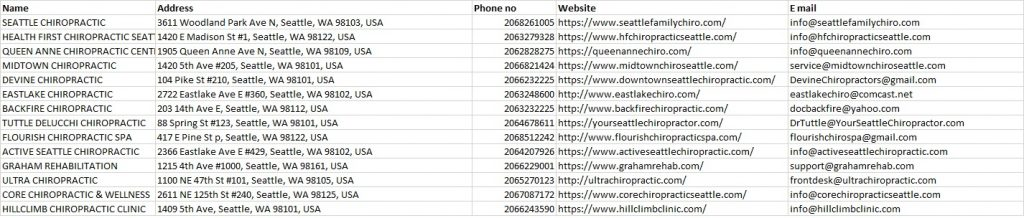 emails and phone numbers list of chiropractics in seattle us.
