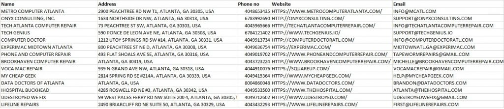 Best 50 IT Services & Computer Repair Email's List in Atlanta, GA