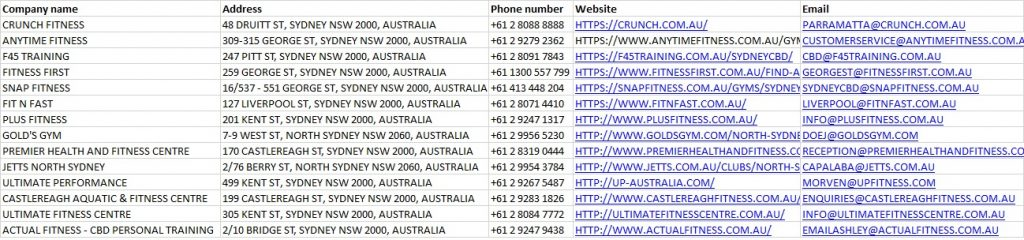 gym emails and phone numbers list of sydney aus