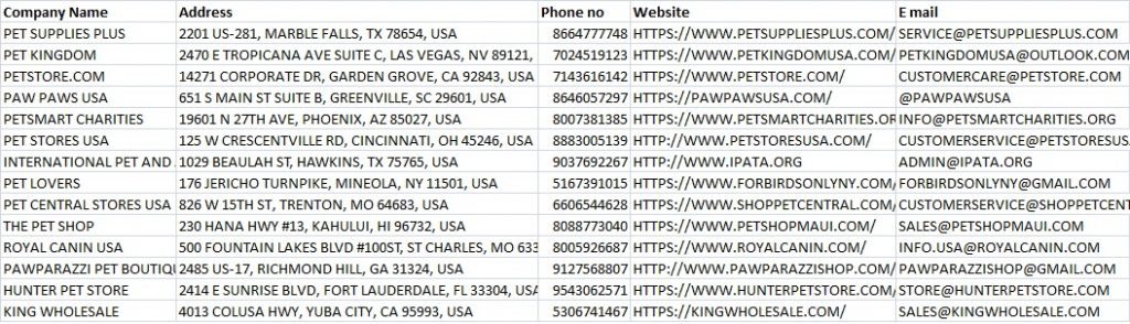 emails list of best 100 List pet store food & products pet best pet stores all usa
