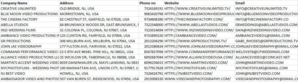 emails list of best 130 rated videographer, Top wedding photographers best wedding videographers in new jersey usa